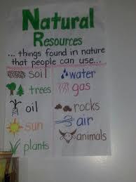 Natural Resources Kindergarten Social Studies 3rd Grade