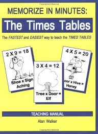 Times Table Chart Amazon Memorize In Minutes The Times Tables Teaching Manual
