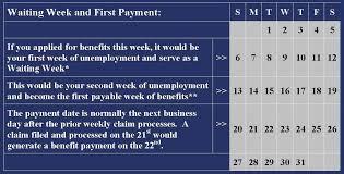 Receiving Unemployment Insurance Benefits Arizona
