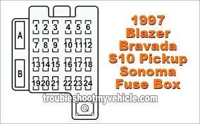 2001 chevy blazer fuse box circuit wiring and diagram hub \u2022 2003 Chevy Trailblazer Fuse Box Diagram 2001 chevy s10 blazer fuse box diagram chevrolet wiring diagrams rh blogar co 2000 chevy blazer
