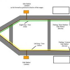 trailer wiring diagram of 7 pin trailer plug more 7 way trailer 7 pin trailer wiring kit at Rv 7 Way Trailer Plug Wiring Diagram