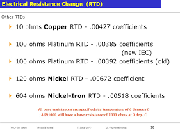 10 Ohm Copper Rtd Chart Industrial Instrumentation Ppt Download