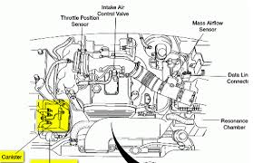where is the evap purge valve located on a 2001 kia sportg right front of engine compartment