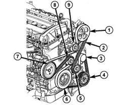 2008 dodge caliber starter wiring diagram wiring diagram and hernes dodge avenger wiring diagram image about