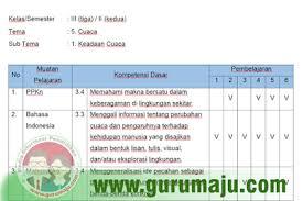 We did not find results for: Pemetaan Kd Kelas 3 Kurikulum 2013 Revisi 2018 Semester 2 Guru Maju