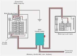 whole house generator transfer switch wiring diagram collection whole house generator transfer switch wiring diagram collection wiring diagram for transfer switch wire center wiring diagram