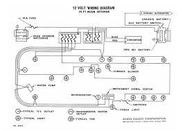 gmc motorhome fuse box wiring diagram gmc motorhome fuse box wiring diagram rowsgmc motorhome fuse box wiring diagram expert gmc motorhome fuse
