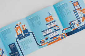 unique brochures unique of cool brochures 20 best examples brochure design projects