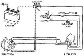 dodge alternator wiring 1970 charger 1995 ram 1985 data diagrams o full size of dodge neon alternator wiring diagram durango 1995 dakota auto battery circuit electrical work