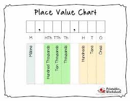Place Value Chart 2nd Grade Paintingmississauga Com