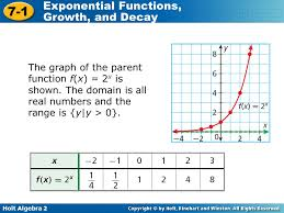 holt algebra 2 7 1 exponential functions growth and decay the graph of