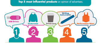 Top Promotional Want To Make An Impression Top 5 Most Influential