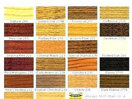 Paint Colors That Look Like Wood Computermusic Co