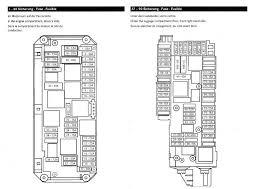 mercedes fuse diagram automotive wiring diagrams