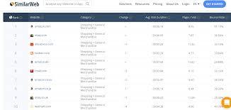 For Is Alpha Inc nasdaq There Upside Seeking Ebay ebay 1SnCqBxfw