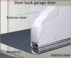 photo 3 steel back door