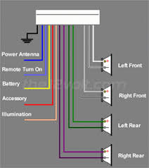 wiring diagram for clarion car radio wiring image clarion car stereo wiring diagram wiring diagram on wiring diagram for clarion car radio