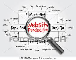 Glass Industry Process Flow Chart Website Production Process Diagram Stock Illustration