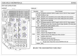 2007 hyundai tucson wiring diagram 2007 Hyundai Wiring Diagram 2007 Hyundai Sonata Electrical Diagram