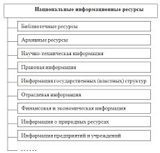 Реферат Проблемы социальной информатики com Банк  Проблемы социальной информатики