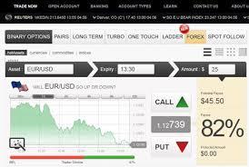 Торговля бинарными опционами lis fxcom