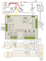 phase panel wiring diagram meetcolab 3 phase panel wiring diagram what is amf panel genset controller diagram