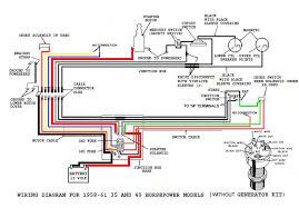 motor wiring diagram indmar 1997 wiring diagram schematics motor wiring diagram indmar 1997 motor discover your wiring