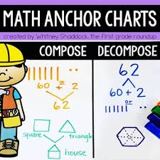 Decomposing Numbers Anchor Chart Anchor Chart For Compose And Decompose Worksheets Teaching