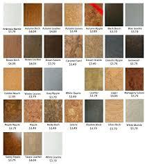 cork flooring for basement ab2