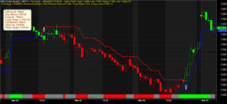 Nifty Buy Sell Trading System Techarticles In