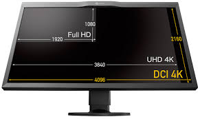 Lcd Monitor Resolution Chart Confused About Hidpi And Retina Display Understanding
