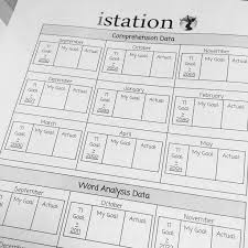 Istation Correlation Chart 20 Best Istation Images On Pinterest Classroom Ideas
