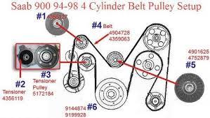 solved 1993 saab 900 belt diagram fixya belt diagram