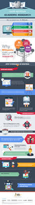 academic use of infographic legalmorning using for academic research
