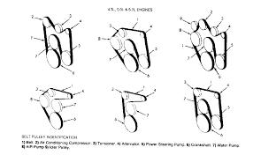 chevy 4 3 tbi wiring diagram wirdig diagram additionally 5 3 vortec oil pump diagram on chevy 5 3
