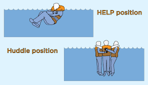 Treating Hypothermia Cold Exposure On The Water The