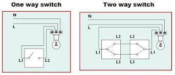 pleasant 2 gang 1 way switch wiring problem doityourself 3 way light switch wiring at Wiring Diagram For One Way Light Switch