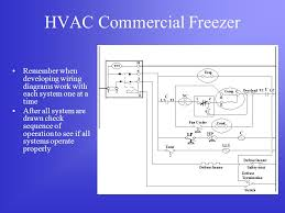commercial refrigeration wiring diagram basic guide wiring diagram \u2022 Electromagnetic Spectrum Diagram at Commercial Refridgeration Wiring Diagrams