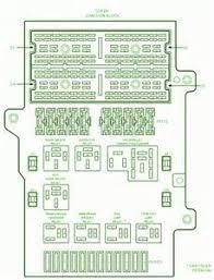 similiar 2007 dodge caravan fuse box diagram keywords 1998 dodge grand caravan wiring diagram lzk gallery