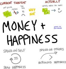essay money cant buy happiness argumentative essay helper can money buy you happiness