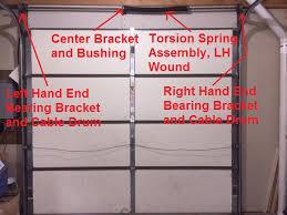 garage door anatomy