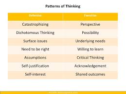 Thinking Patterns