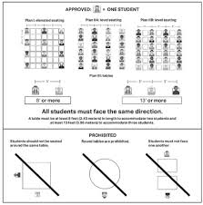 Sat Timing Chart Seating Charts Tools And Policy