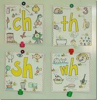 Consonant Blends Anchor Chart Posts Similar To Fun And There Are Blend And Digraph Charts