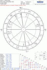 Salman Khan Pisces Rising Soul Stars Astrology