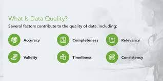 Why Is Data Quality Important What Is Data Quality