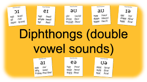 The chart represents british and american phonemes with one symbol. 230 Free Pronunciation Worksheets