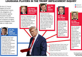 Here's how Louisiana could impact the impeachment inquiry of President  Donald Trump | State Politics