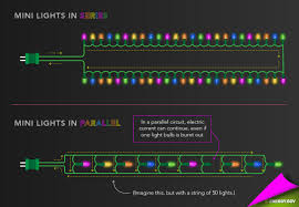 wiring diagram for christmas led lights wiring wiring diagram led parallel the wiring on wiring diagram for christmas led lights