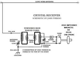 crystal radio kit crystal radio schematic diagram